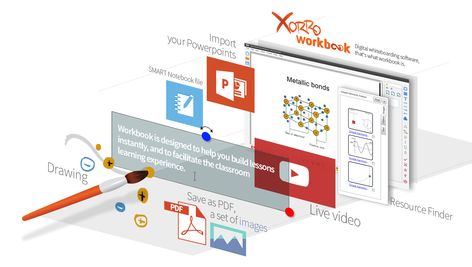 Workbooks workbook live : Workbook - 2Touch Australia